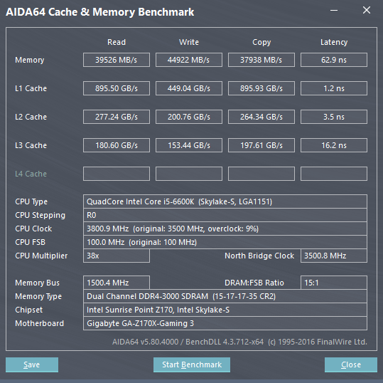 Aida64 memory bench